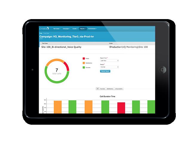 VQ monitoring pie chart